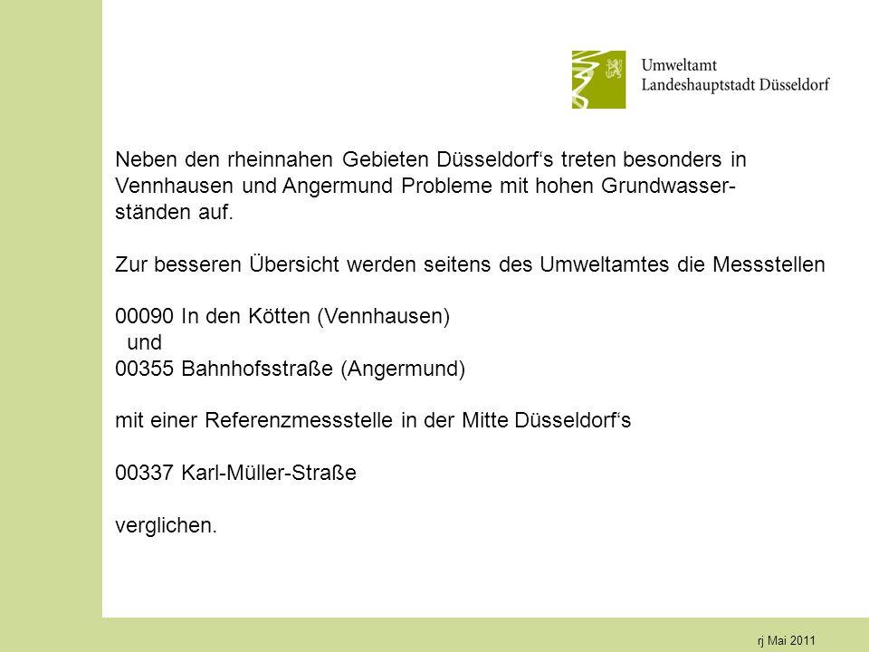 rj Mai 2011 Neben den rheinnahen Gebieten Düsseldorfs treten besonders in Vennhausen und Angermund Probleme mit hohen Grundwasser- ständen auf. Zur be