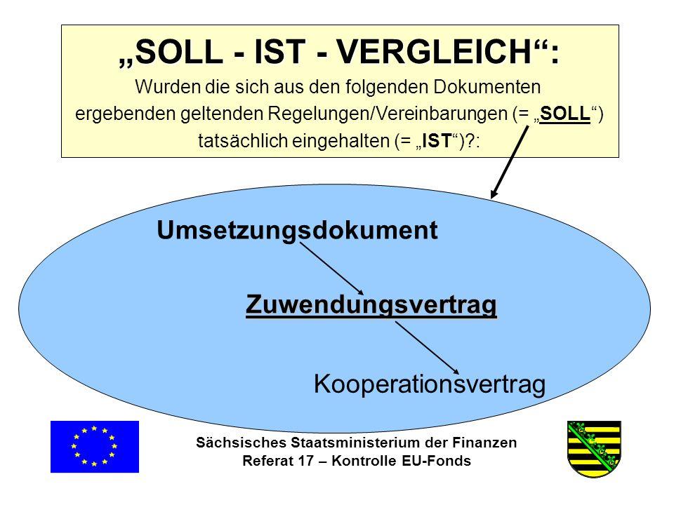 Sächsisches Staatsministerium der Finanzen Referat 17 – Kontrolle EU-Fonds SOLL - IST - VERGLEICH: Wurden die sich aus den folgenden Dokumenten ergebenden geltenden Regelungen/Vereinbarungen (= SOLL) tatsächlich eingehalten (= IST) : Umsetzungsdokument Zuwendungsvertrag Kooperationsvertrag
