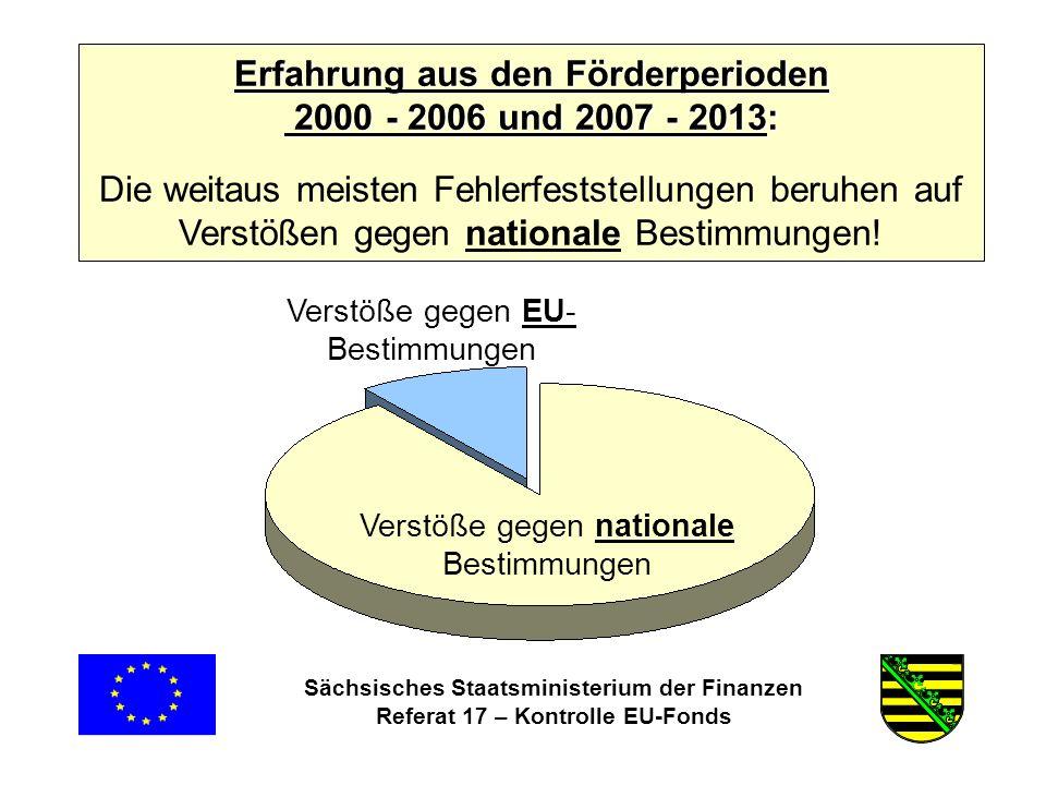 Sächsisches Staatsministerium der Finanzen Referat 17 – Kontrolle EU-Fonds Erfahrung aus den Förderperioden 2000 - 2006 und 2007 - 2013: 2000 - 2006 und 2007 - 2013: Die weitaus meisten Fehlerfeststellungen beruhen auf Verstößen gegen nationale Bestimmungen.