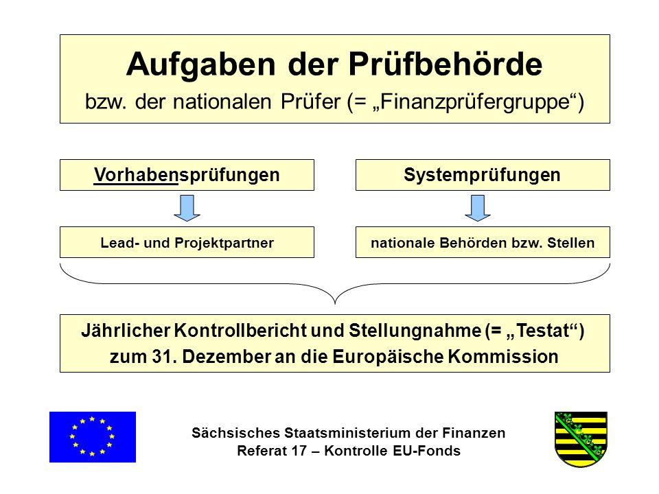 Sächsisches Staatsministerium der Finanzen Referat 17 – Kontrolle EU-Fonds Vorhabensprüfungen Wer.
