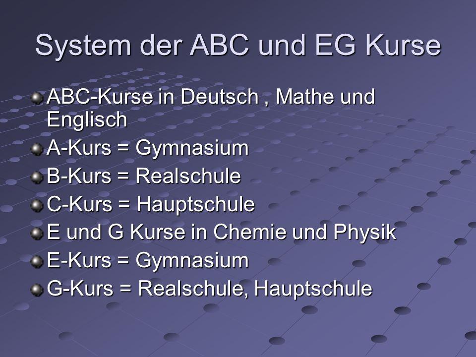 System der ABC und EG Kurse ABC-Kurse in Deutsch, Mathe und Englisch A-Kurs = Gymnasium B-Kurs = Realschule C-Kurs = Hauptschule E und G Kurse in Chemie und Physik E-Kurs = Gymnasium G-Kurs = Realschule, Hauptschule