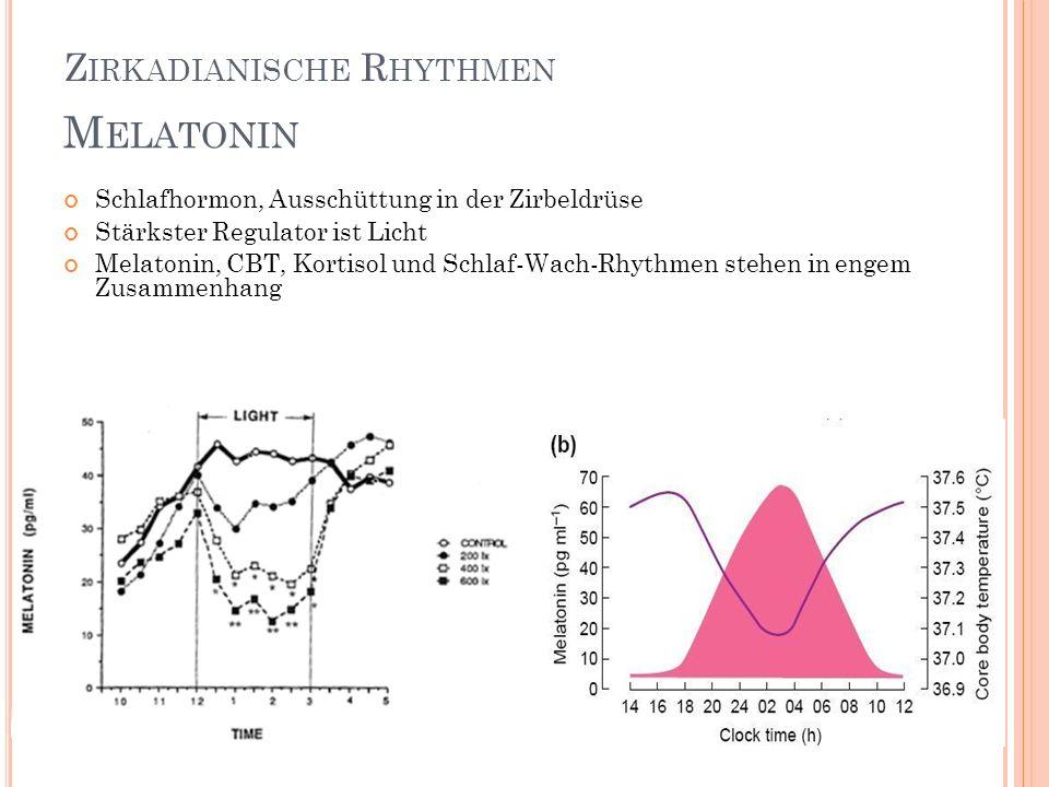 M ELATONIN Schlafhormon, Ausschüttung in der Zirbeldrüse Stärkster Regulator ist Licht Melatonin, CBT, Kortisol und Schlaf-Wach-Rhythmen stehen in eng