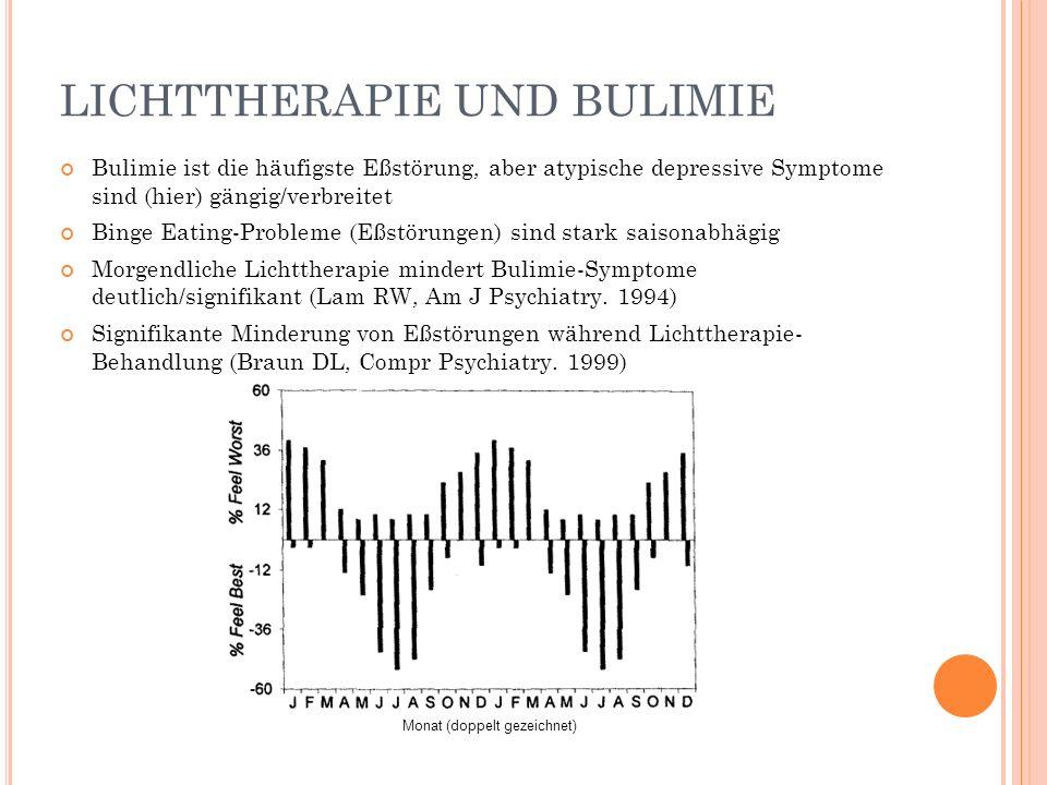LICHTTHERAPIE UND BULIMIE Bulimie ist die häufigste Eßstörung, aber atypische depressive Symptome sind (hier) gängig/verbreitet Binge Eating-Probleme