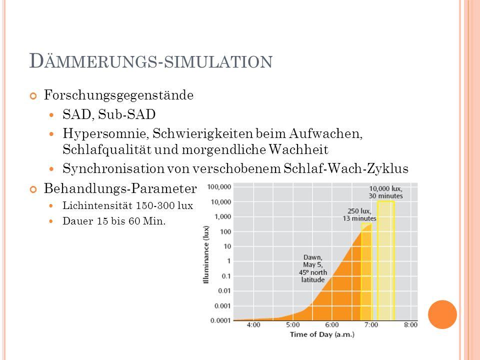 D ÄMMERUNGS - SIMULATION Forschungsgegenstände SAD, Sub-SAD Hypersomnie, Schwierigkeiten beim Aufwachen, Schlafqualität und morgendliche Wachheit Sync