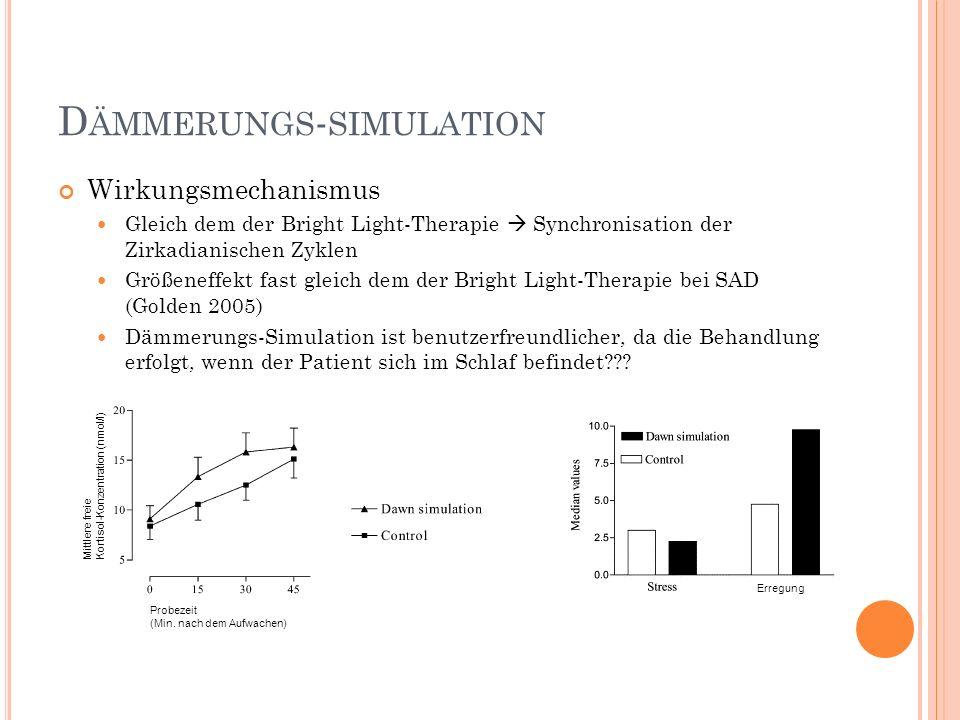 D ÄMMERUNGS - SIMULATION Wirkungsmechanismus Gleich dem der Bright Light-Therapie Synchronisation der Zirkadianischen Zyklen Größeneffekt fast gleich