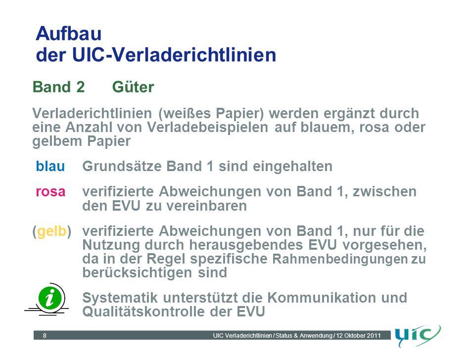 8UIC Verladerichtlinien / Status & Anwendung / 12 Oktober 2011 Aufbau der UIC-Verladerichtlinien Band 2Güter Verladerichtlinien (weißes Papier) werden