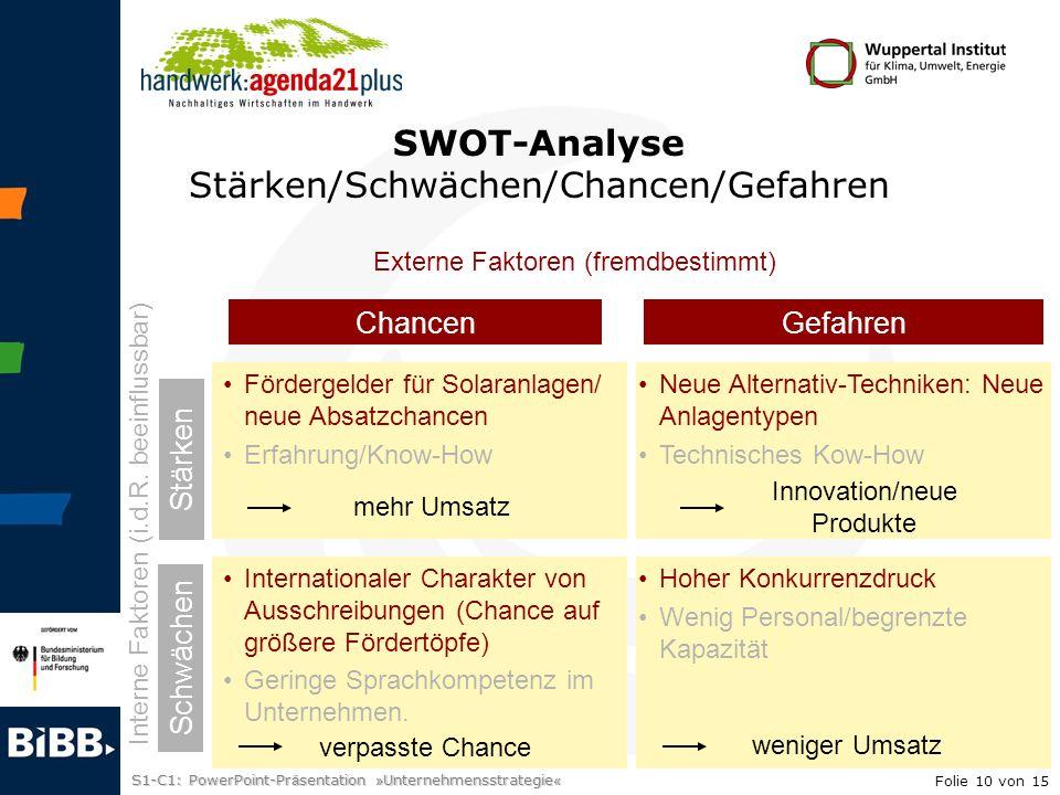 S1-C1: PowerPoint-Pr ä sentation » Unternehmensstrategie « SWOT-Analyse Stärken/Schwächen/Chancen/Gefahren Chancen Fördergelder für Solaranlagen/ neue