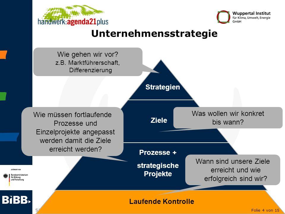 S1-C1: PowerPoint-Pr ä sentation » Unternehmensstrategie « Unternehmensstrategie Laufende Kontrolle Ziele Strategien Prozesse + strategische Projekte