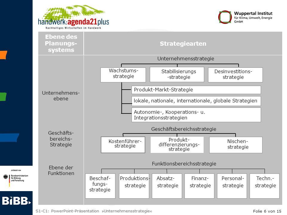 S1-C1: PowerPoint-Pr ä sentation » Unternehmensstrategie « Ebene des Planungs- systems Strategiearten Unternehmens- ebene Geschäfts- bereichs- Strateg