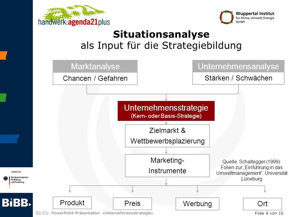 S1-C1: PowerPoint-Pr ä sentation » Unternehmensstrategie « Situationsanalyse als Input für die Strategiebildung Marktanalyse Chancen / Gefahren Untern