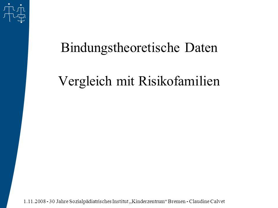 1.11.2008 - 30 Jahre Sozialpädiatrisches Institut Kinderzentrum Bremen - Claudine Calvet Bindungstheoretische Daten Vergleich mit Risikofamilien
