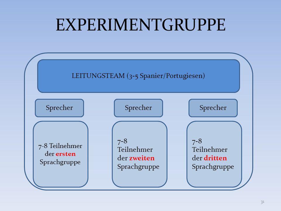 EXPERIMENTGRUPPE LEITUNGSTEAM (3-5 Spanier/Portugiesen) Sprecher 7-8 Teilnehmer der ersten Sprachgruppe 7-8 Teilnehmer der zweiten Sprachgruppe 7-8 Te
