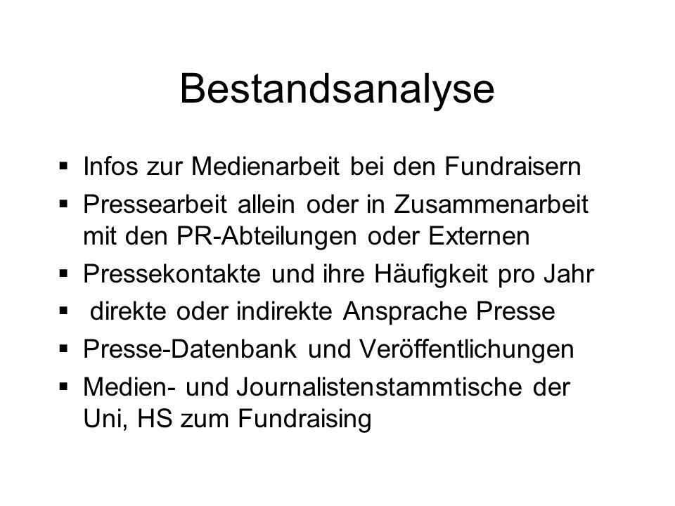 Bestandsanalyse Infos zur Medienarbeit bei den Fundraisern Pressearbeit allein oder in Zusammenarbeit mit den PR-Abteilungen oder Externen Pressekonta