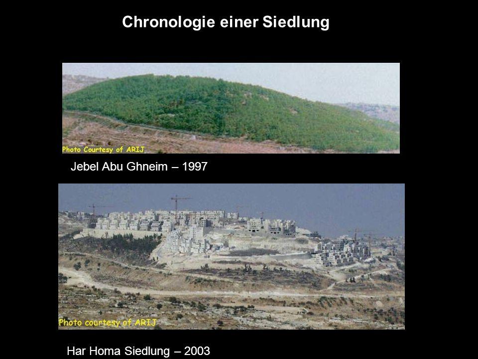 Chronologie einer Siedlung Har Homa Siedlung – 2003 Jebel Abu Ghneim – 1997