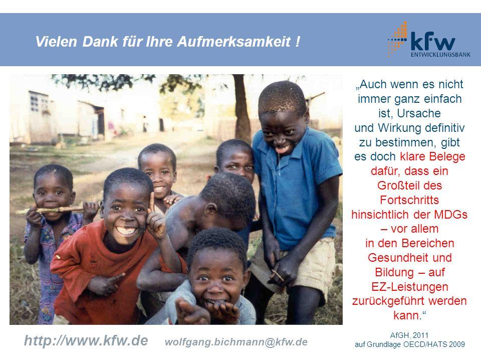 Vielen Dank für Ihre Aufmerksamkeit ! http://www.kfw.de wolfgang.bichmann@kfw.de Auch wenn es nicht immer ganz einfach ist, Ursache und Wirkung defini