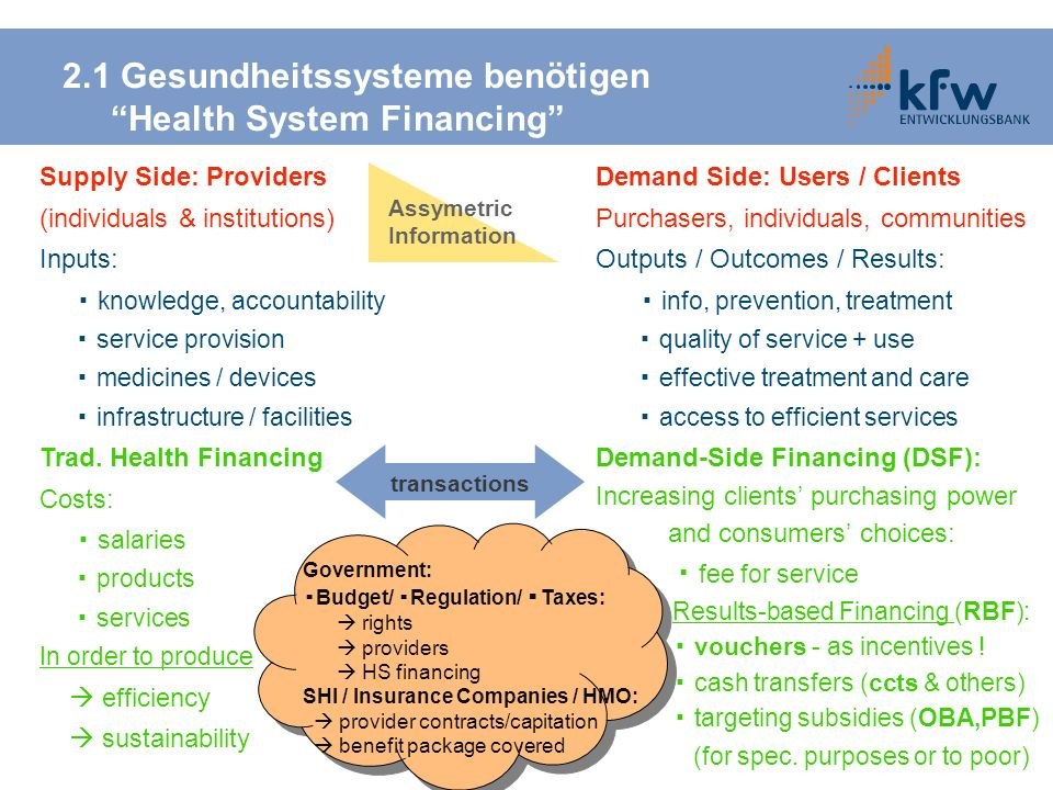 2.1 Gesundheitssysteme benötigen Health System Financing Supply Side: Providers (individuals & institutions) Inputs: knowledge, accountability service