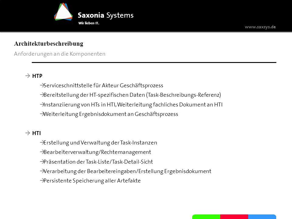 www.saxsys.de Saxonia Systems Wir lieben IT. Architekturbeschreibung Anforderungen an die Komponenten HTP Serviceschnittstelle für Akteur Geschäftspro