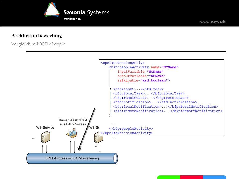www.saxsys.de Saxonia Systems Wir lieben IT. Architekturbewertung Vergleich mit BPEL4People