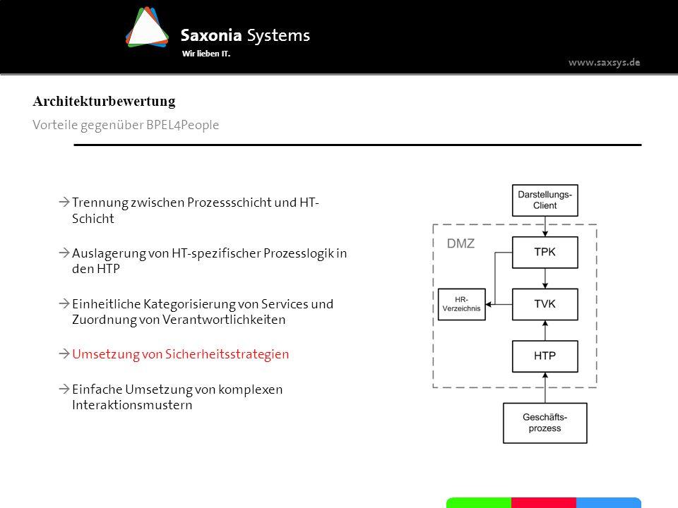 www.saxsys.de Saxonia Systems Wir lieben IT. Trennung zwischen Prozessschicht und HT- Schicht Auslagerung von HT-spezifischer Prozesslogik in den HTP