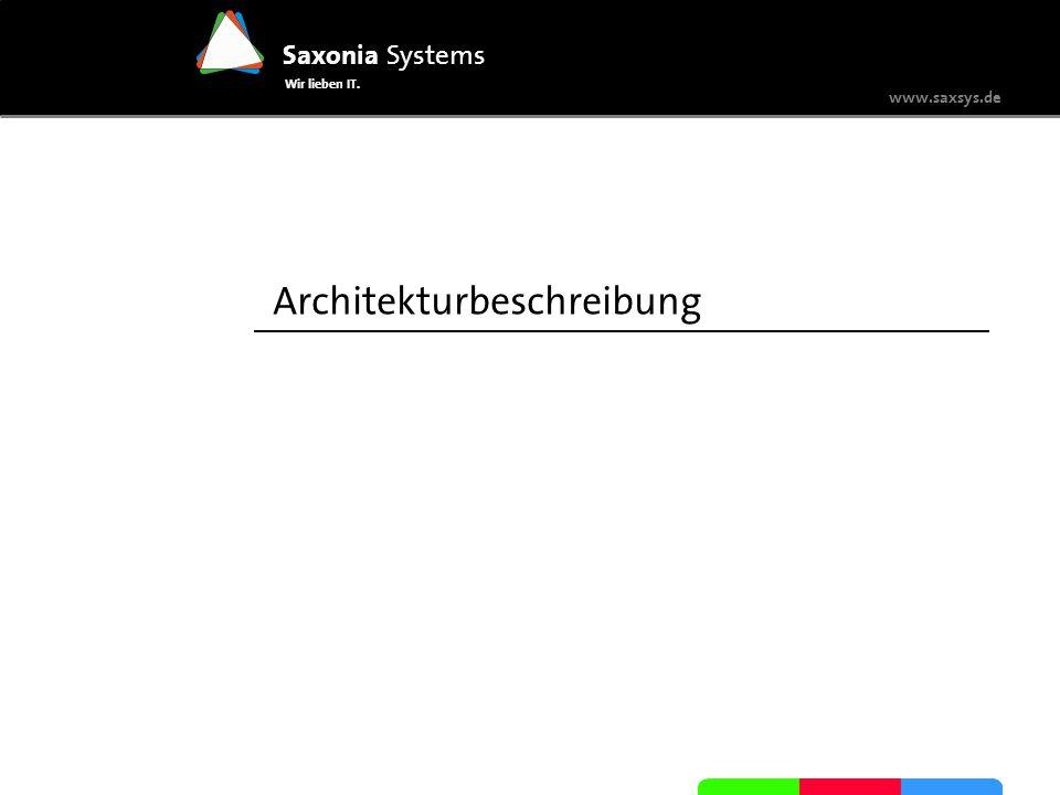 www.saxsys.de Saxonia Systems Wir lieben IT. Architekturbeschreibung Grundlegende Anwendungsfälle