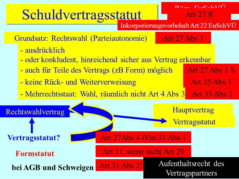 IPR Thomas Rauscher Schuldvertragsstatut Röm. EuSchVÜ Art 27 ff Inkorporierungsvorbehalt Art 22 EuSchVÜ Grundsatz: Rechtswahl (Parteiautonomie)Art 27
