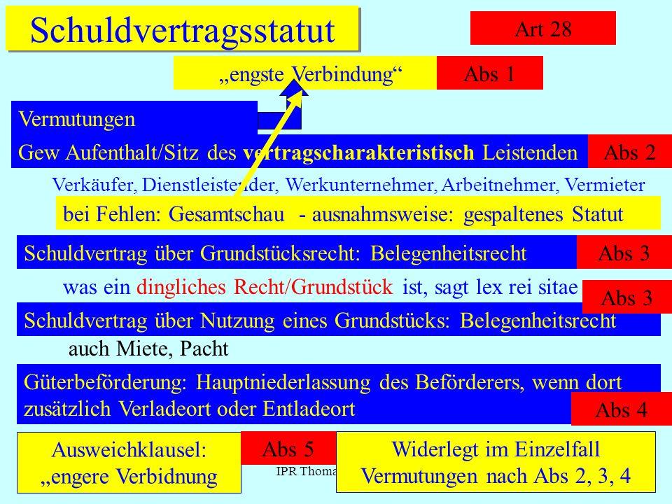 IPR Thomas Rauscher Schuldvertragsstatut Art 28 engste VerbindungAbs 1 Vermutungen Gew Aufenthalt/Sitz des vertragscharakteristisch LeistendenAbs 2 Ve