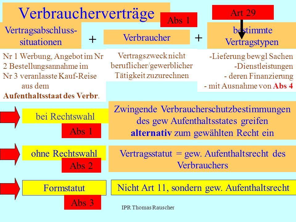 IPR Thomas Rauscher Verbraucherverträge Art 29 bestimmte Vertragstypen + Verbraucher + Vertragsabschluss- situationen -Lieferung bewgl Sachen -Dienstl