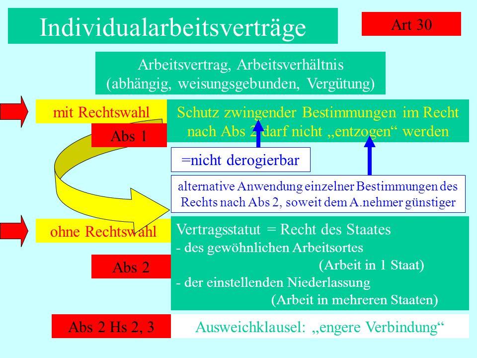 IPR Thomas Rauscher Individualarbeitsverträge Art 30 Arbeitsvertrag, Arbeitsverhältnis (abhängig, weisungsgebunden, Vergütung) ohne Rechtswahl Vertrag
