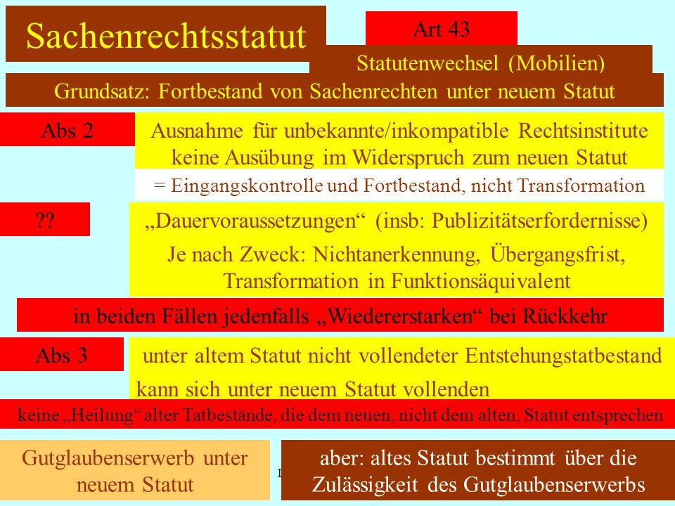 IPR Thomas Rauscher Sachenrechtsstatut Statutenwechsel (Mobilien) Art 43 Grundsatz: Fortbestand von Sachenrechten unter neuem Statut Abs 2 Ausnahme fü