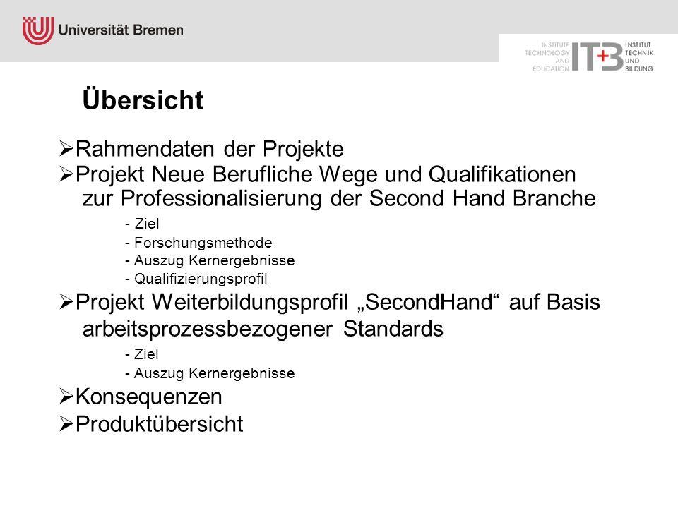 Übersicht Rahmendaten der Projekte Projekt Neue Berufliche Wege und Qualifikationen zur Professionalisierung der Second Hand Branche - Ziel - Forschun