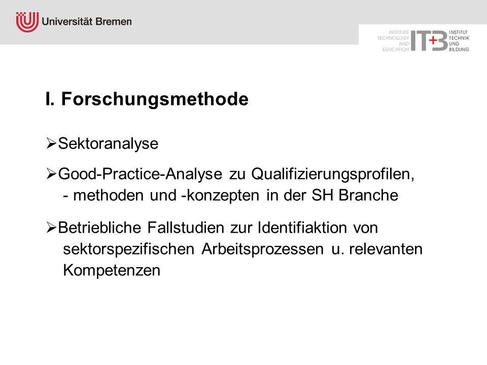 I. Forschungsmethode Sektoranalyse Good-Practice-Analyse zu Qualifizierungsprofilen, - methoden und -konzepten in der SH Branche Betriebliche Fallstud
