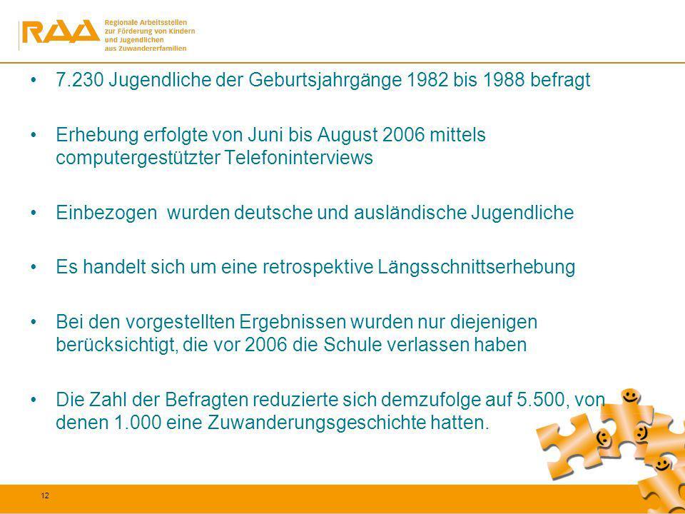 12 7.230 Jugendliche der Geburtsjahrgänge 1982 bis 1988 befragt Erhebung erfolgte von Juni bis August 2006 mittels computergestützter Telefoninterview