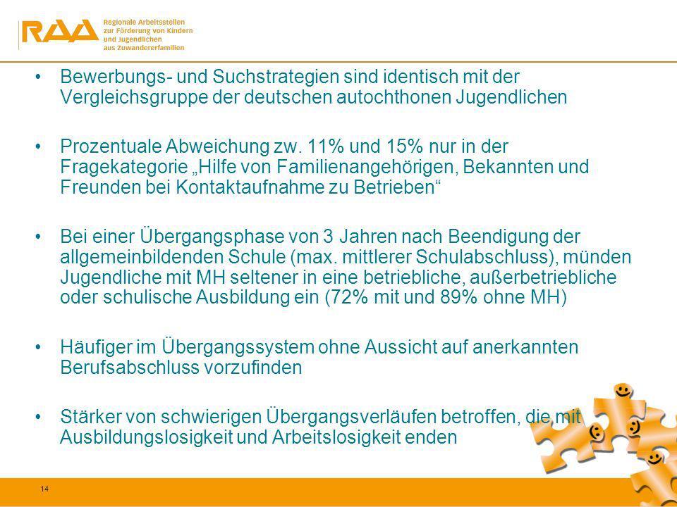 14 Bewerbungs- und Suchstrategien sind identisch mit der Vergleichsgruppe der deutschen autochthonen Jugendlichen Prozentuale Abweichung zw. 11% und 1