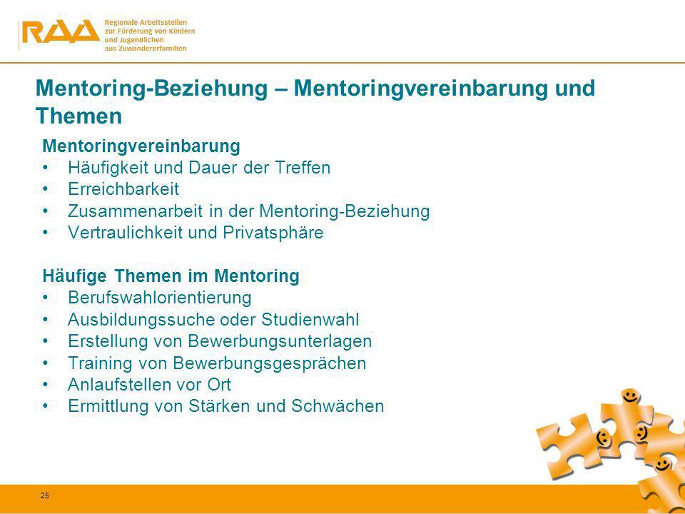 25 Mentoring-Beziehung – Mentoringvereinbarung und Themen Mentoringvereinbarung Häufigkeit und Dauer der Treffen Erreichbarkeit Zusammenarbeit in der