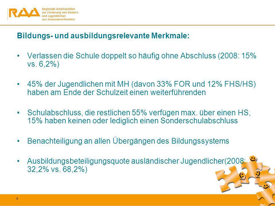 5 Bildungs- und ausbildungsrelevante Merkmale: Verlassen die Schule doppelt so häufig ohne Abschluss (2008: 15% vs. 6,2%) 45% der Jugendlichen mit MH