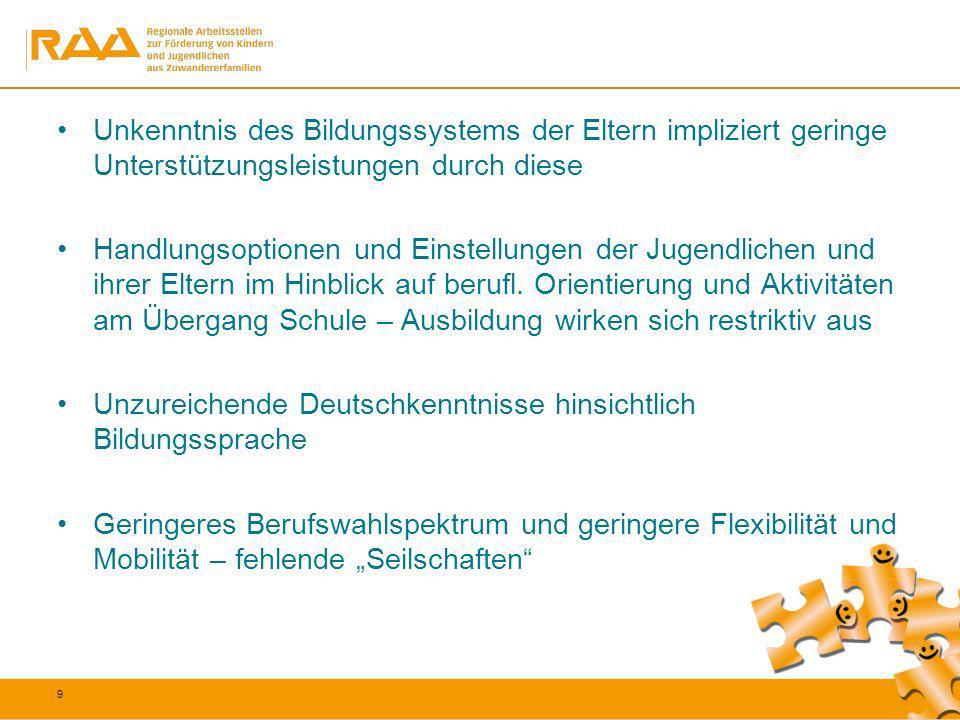 20 3.4 Schlussfolgerungen und Handlungsperspektiven Potenziale und Chancen der Vielfalt wahrnehmen und anerkennen (interkulturelle Kompetenzen stärken, interkulturelle Öffnung) Nachhaltige Veränderung integrationshinderlicher Strukturen (Anonymisierung von Bewerbungsunterlagen, Selektionsmechanismen im Bildungssystem an den Übergangsschwellen aushebeln, Chancengleichheit fördern, interkulturelle Lernkonzepte implementieren) Konsequente Nachqualifizierung anbieten Vollqualifizierende Ausbildung für alle, kompensatorische Strategien, wie vollqualifizierende außerbetriebliche Angebote erforderlich Förderung von Mentoring