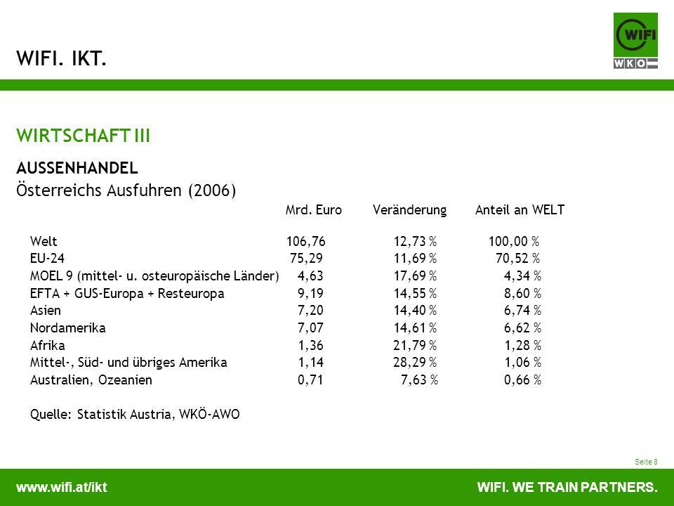 www.wifi.at/iktWIFI. WE TRAIN PARTNERS. WIFI. IKT. Seite 8 WIRTSCHAFT III AUSSENHANDEL Österreichs Ausfuhren (2006) Mrd. Euro Veränderung Anteil an WE
