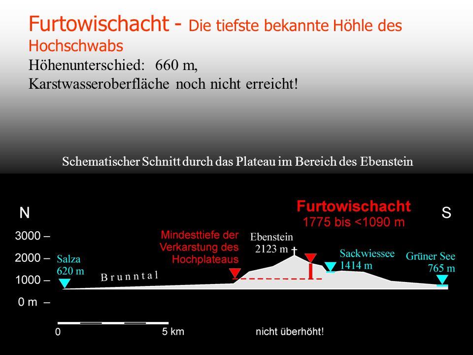 Furtowischacht - Die tiefste bekannte Höhle des Hochschwabs Höhenunterschied: 660 m, Karstwasseroberfläche noch nicht erreicht! Schematischer Schnitt