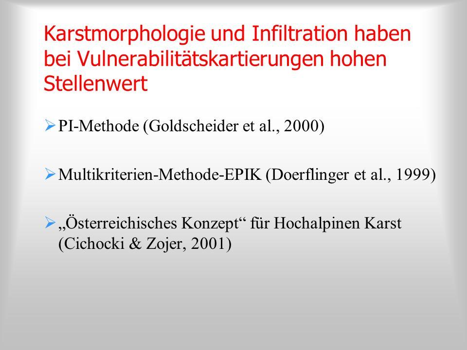 Karstmorphologie und Infiltration haben bei Vulnerabilitätskartierungen hohen Stellenwert PI-Methode (Goldscheider et al., 2000) Multikriterien-Method