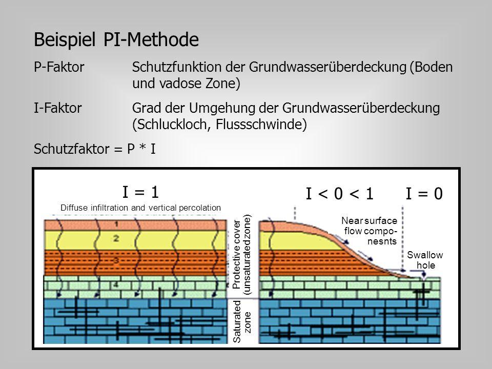 Schlussfolgerungen Die Methode erlaubt die Kartierung von Punkten, die aufgrund von Karstmorphologie, Infiltrations- bedingungen und Infiltrationsmenge erhöhte Verwundbarkeit aufweisen.