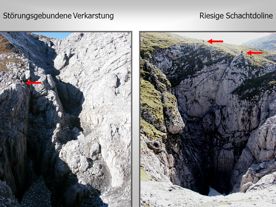 Furtowischacht Große Wassermengen erreichen in kurzer Zeit die Karstwasseroberfläche