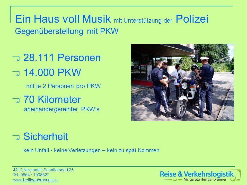 Ein Haus voll Musik mit Unterstützung der Polizei Gegenüberstellung mit PKW 28.111 Personen 14.000 PKW mit je 2 Personen pro PKW 70 Kilometer aneinand