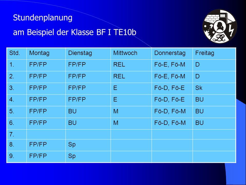 Std.MontagDienstagMittwochDonnerstagFreitag 1.FP/FP RELFö-E, Fö-MD 2.FP/FP RELFö-E, Fö-MD 3.FP/FP EFö-D, Fö-ESk 4.FP/FP EFö-D, Fö-EBU 5.FP/FPBUMFö-D,