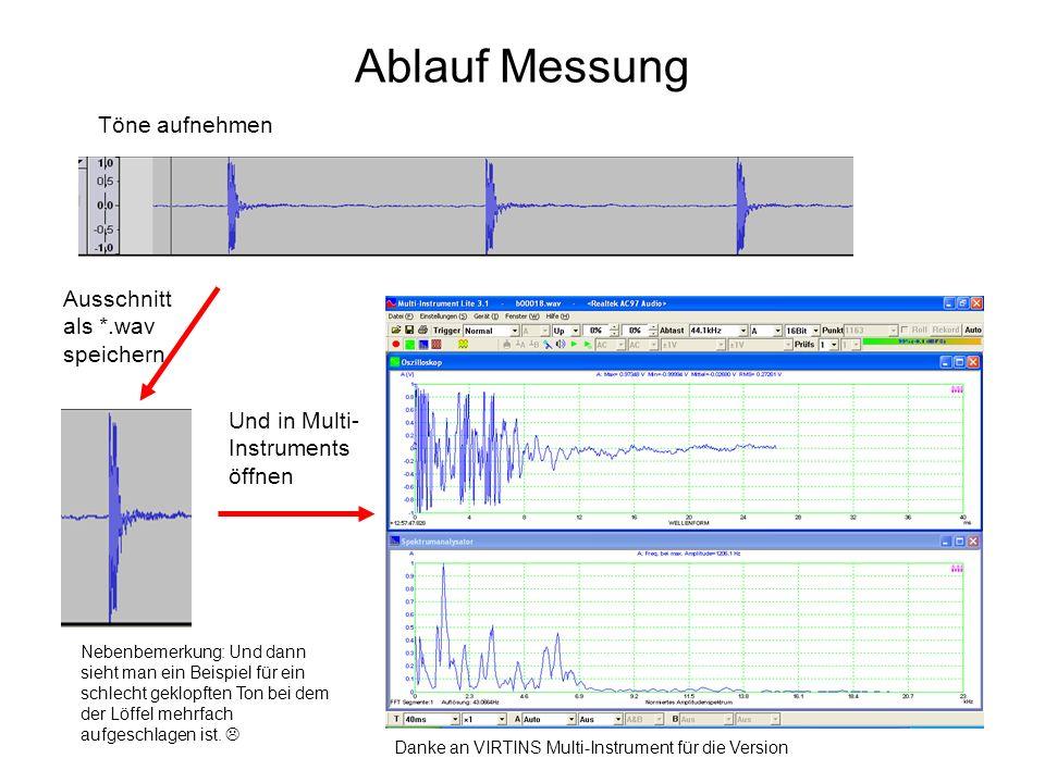 Danke an VIRTINS Multi-Instrument für die Version Ablauf Messung Töne aufnehmen Ausschnitt als *.wav speichern Und in Multi- Instruments öffnen Nebenb
