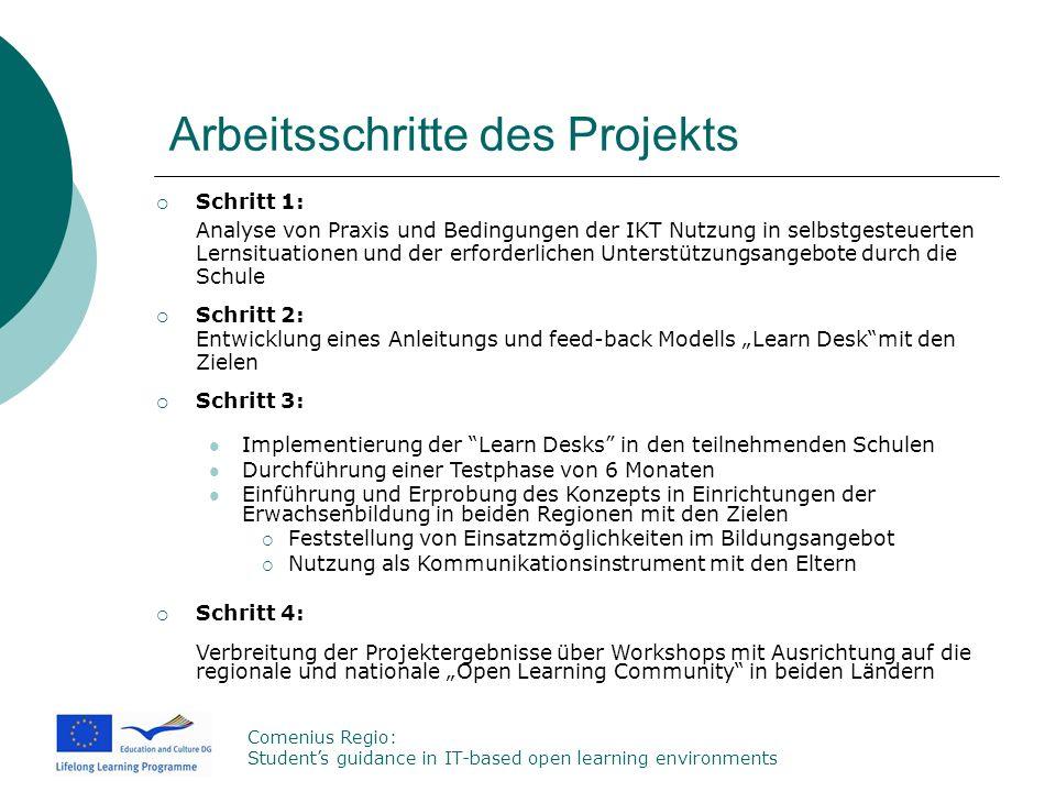 Comenius Regio: Students guidance in IT-based open learning environments Arbeitsschritte des Projekts Schritt 1: Analyse von Praxis und Bedingungen de