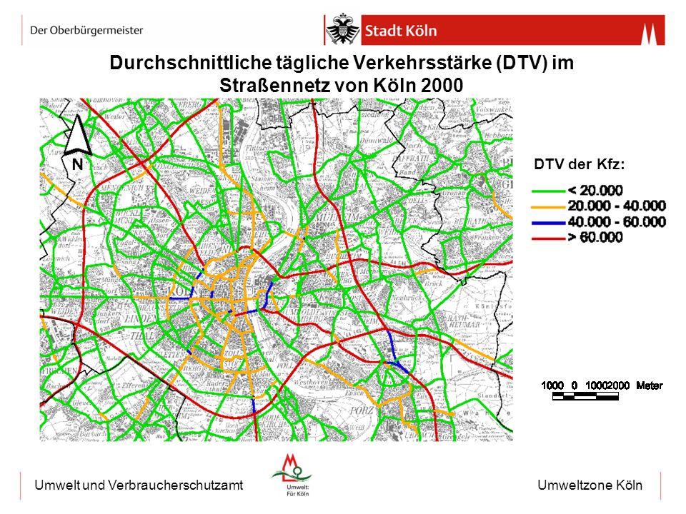 Umweltzone KölnUmwelt und Verbraucherschutzamt NOx-Beiträge der einzelnen Emittenten an den Hot Spots