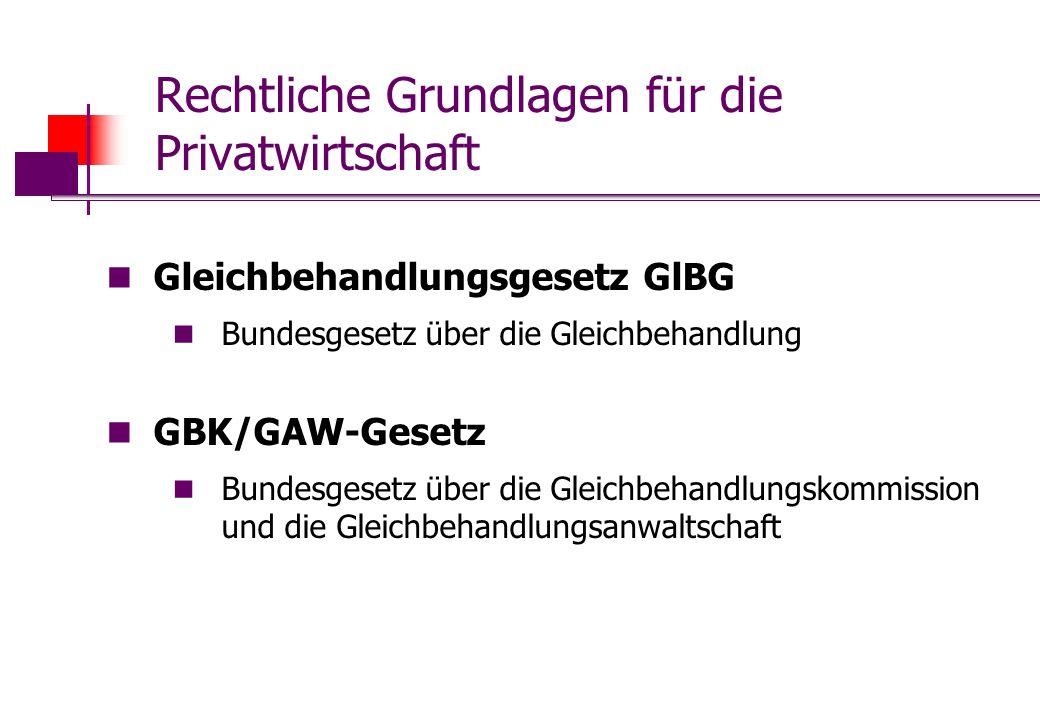 Rechtliche Grundlagen für die Privatwirtschaft Gleichbehandlungsgesetz GlBG Bundesgesetz über die Gleichbehandlung GBK/GAW-Gesetz Bundesgesetz über di