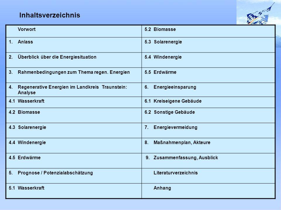 Inhaltsverzeichnis Vorwort5.2 Biomasse 1. Anlass5.3 Solarenergie 2. Überblick über die Energiesituation5.4 Windenergie 3. Rahmenbedingungen zum Thema