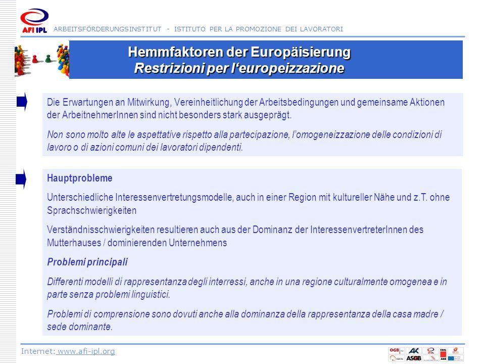 ARBEITSFÖRDERUNGSINSTITUT - ISTITUTO PER LA PROMOZIONE DEI LAVORATORI Internet: www.afi-ipl.org Die Erwartungen an Mitwirkung, Vereinheitlichung der A
