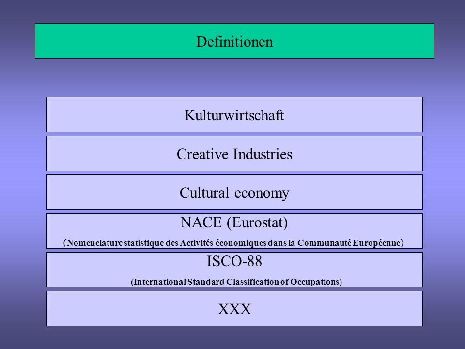 Definitionen Kulturwirtschaft Creative Industries Cultural economy NACE (Eurostat) ( Nomenclature statistique des Activités économiques dans la Commun